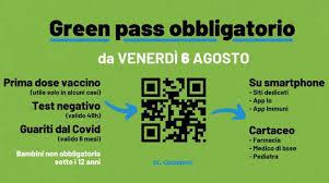 Emergenza Corona Virus_Green Pass e sua Applicazione